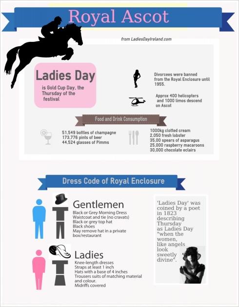 Royal Ascot Infographic